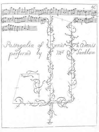 Passagalia of Venüs & Adonis performd by Mrs Santlow
