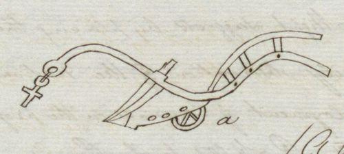 Sketch of Wilkie's plough