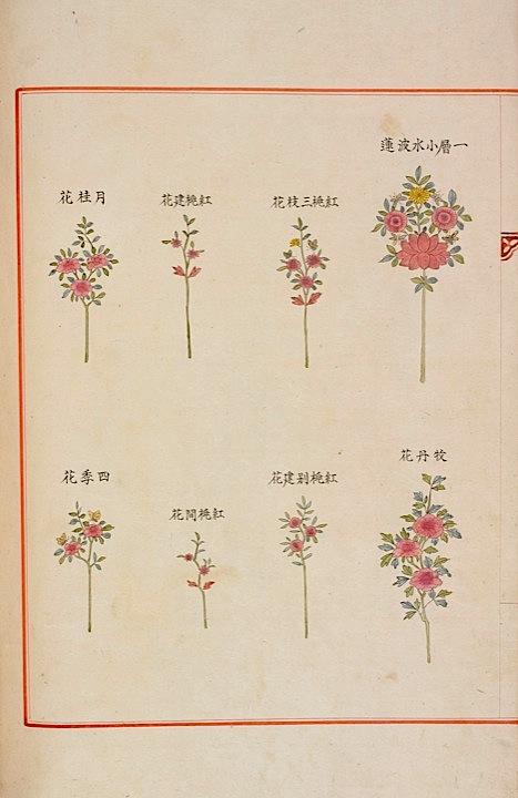 Flower arrangements (Or.7458, fol. 20 verso)