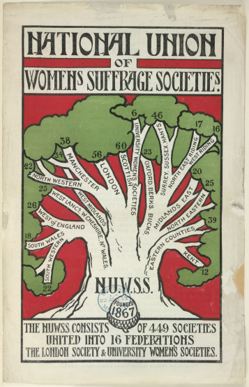 Cover of pamphlet for National Union of Women's Suffrage Societies