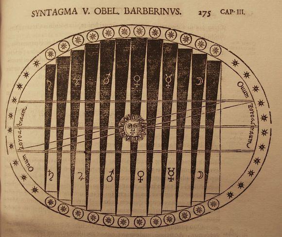 Ovum Zoroastræum, i.e., Zoroaster's egg, from Oedipus Ægyptiacus, vol. 3, p 275 (British Library 581.l.21)