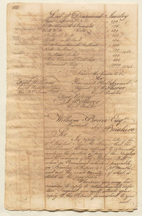 List of presents given to the Persian Shah by Malcolm on his departure