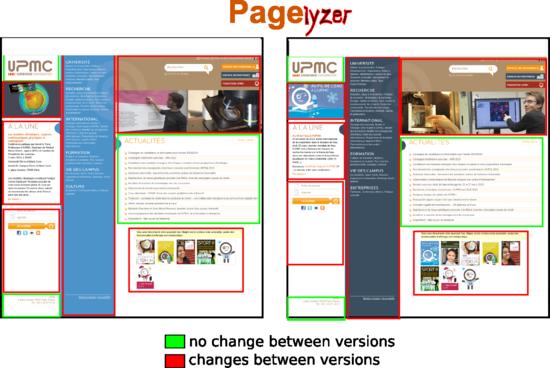 Pagelyzer
