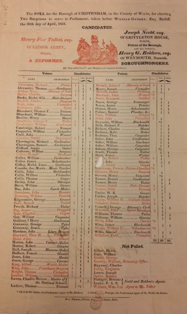 Talbot's copy of the 1831 electoral result