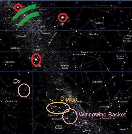 The red circles mark the three stars of the Summer Triangle and we have sketched in green the approximate location of the magpie bridge. © 2000-2005 Kym Thalassoudis. All rights reserved.