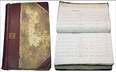 A register of church returns in the India Office Record