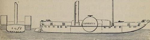 Cross section of the Euphrates