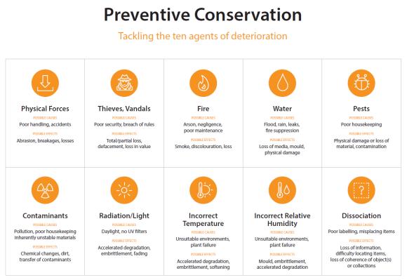 Preventive Conservation