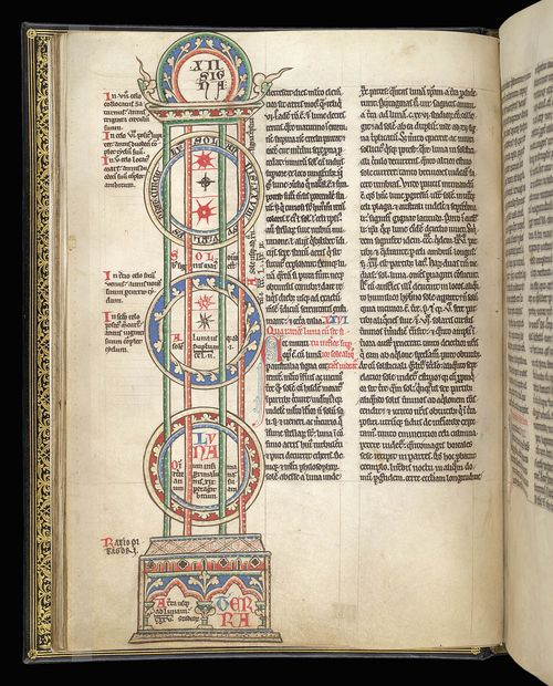 A page from a 13th-century manuscript of Bede's De Temporibus, showing a diagram of the sun, moon, earth, and the planets.