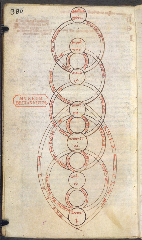 A page from a 13th-century manuscript, showing a diagram of the harmony of the planets.