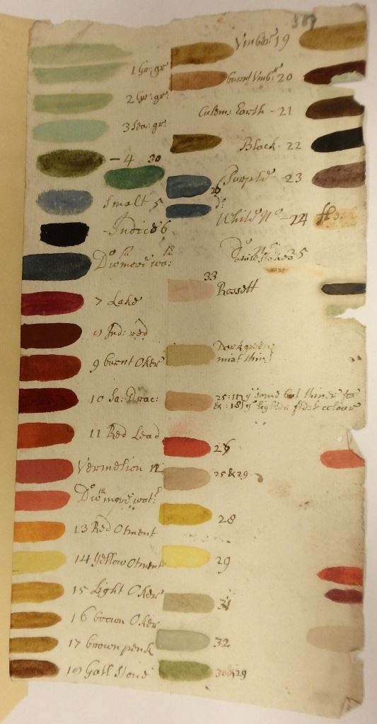Thomas Bowrey's colour chart