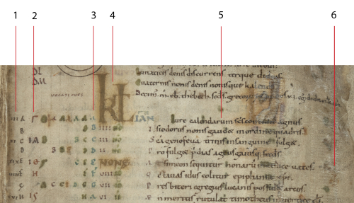 A detail from an Anglo-Saxon manuscript, showing the beginning of a calendar page, with numbered arrows indicating its different sections.