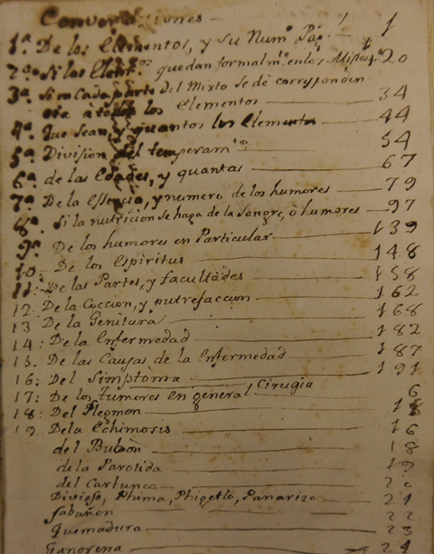 Handwritten table of contents of 'Medicina sceptica'