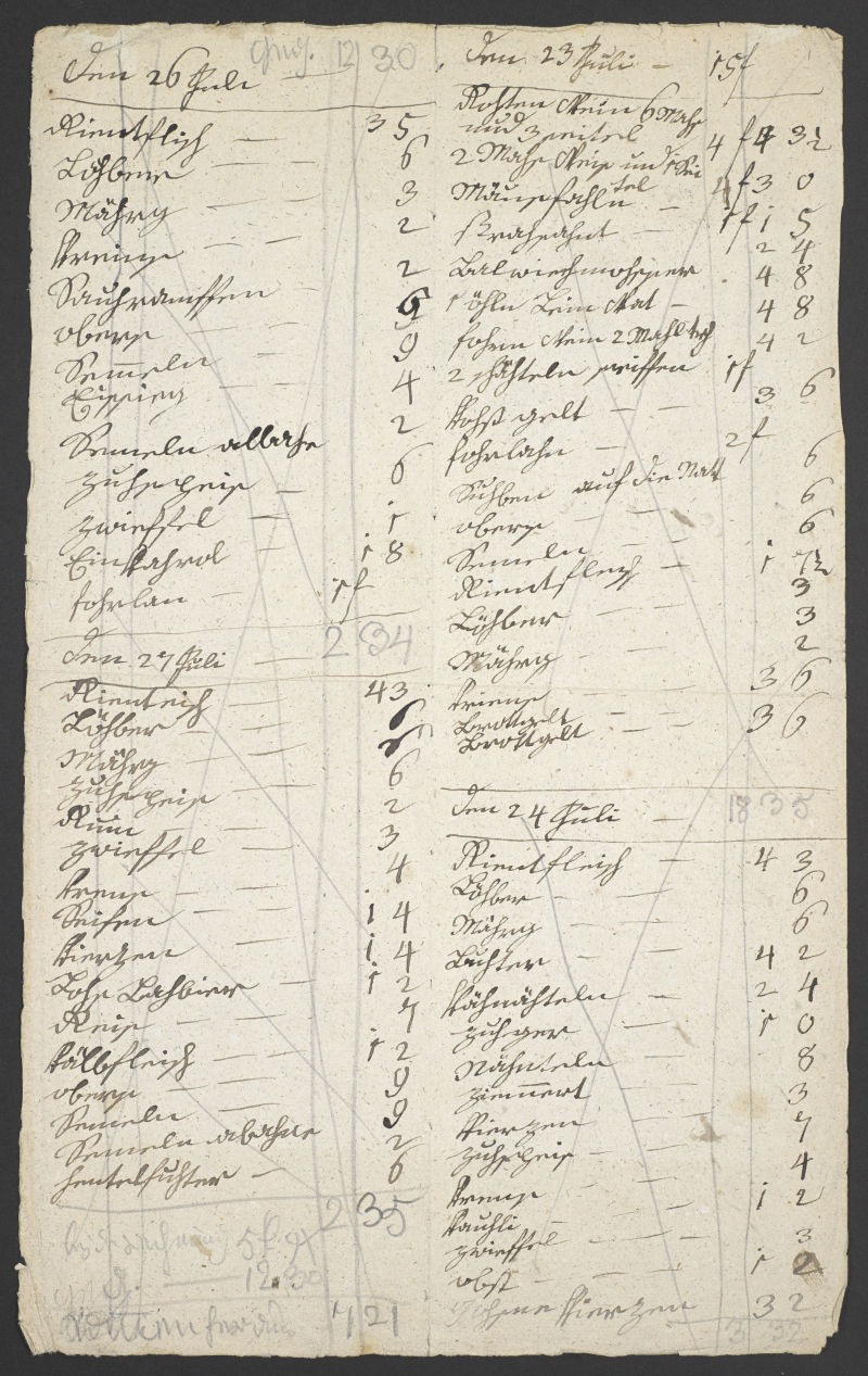 Zweig_ms_209_beethoven_kitchen_accounts_f001r