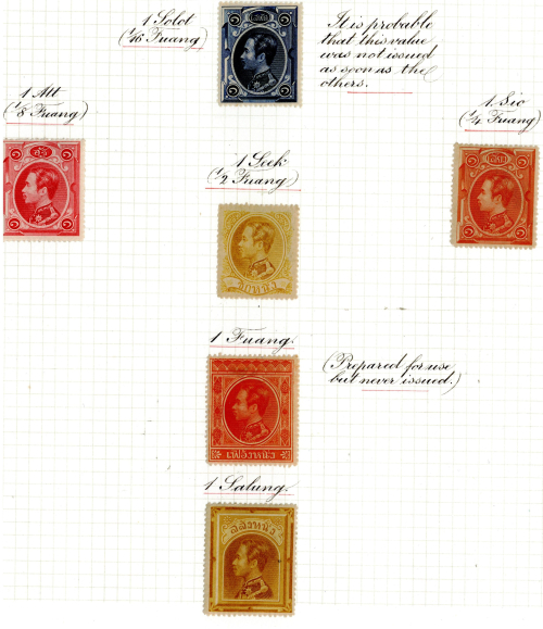 ll denominations of the Siam 1883 permanent issue, with details below of denomination, colour, and quantity printed: 1 solot    Blue    500,000    1 att    Carmine    500,000    1 sio    Vermillion    500,000    1 sik    Yellow    500,000    1 salung    Orange     500,000    (various shades) 1 fuang    Red    (prepared but not issued) British Library Philatelic Collections, Row Collection: Siam 1883 permanent issue, p. 1.