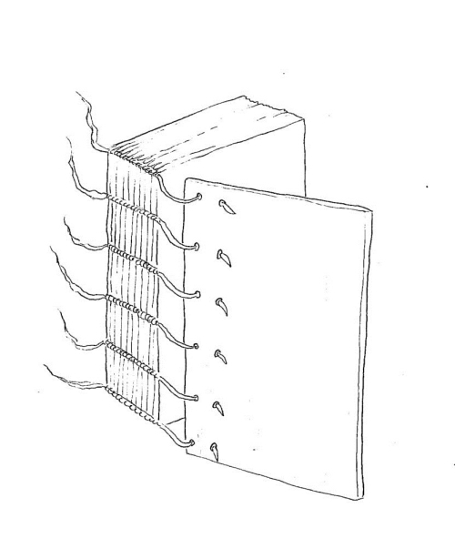 A diagram showing the construction of a binding for a manuscript.