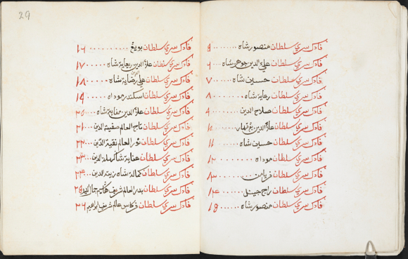 Adat Aceh, a list of rulers of Aceh. British Library, MSS Malay B.11, ff. 28v-29r