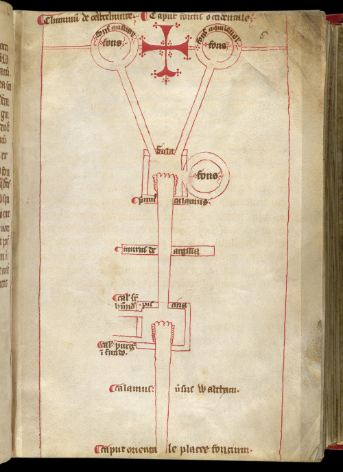 A plan of the waterworks at Waltham Abbey: Harley MS 391, ff. 5v–6r