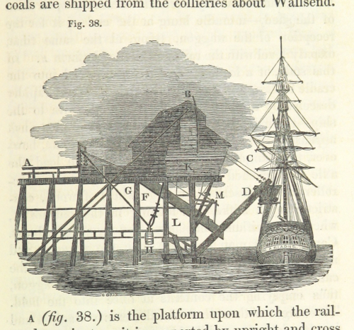 Print diagram showing a boat at harbour with unloading equipment