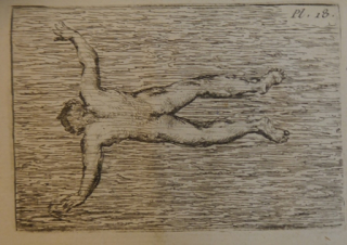 Olympics Swimming 1568-4677 pl.18