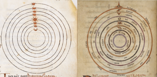 Diagrams of the planets from two medieval manuscripts.