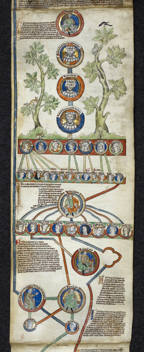 Part of a genealogical roll, showing the beginning of the genealogy of King William I, with small portraits of him and his successors.