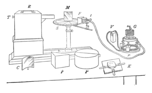 Diagram of Bose's microwave spectrometer apparatus
