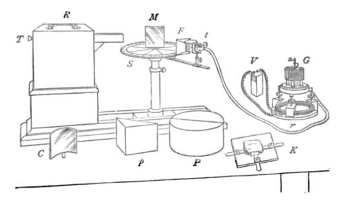 Jagadish_Chandra_Bose_microwave_apparatus