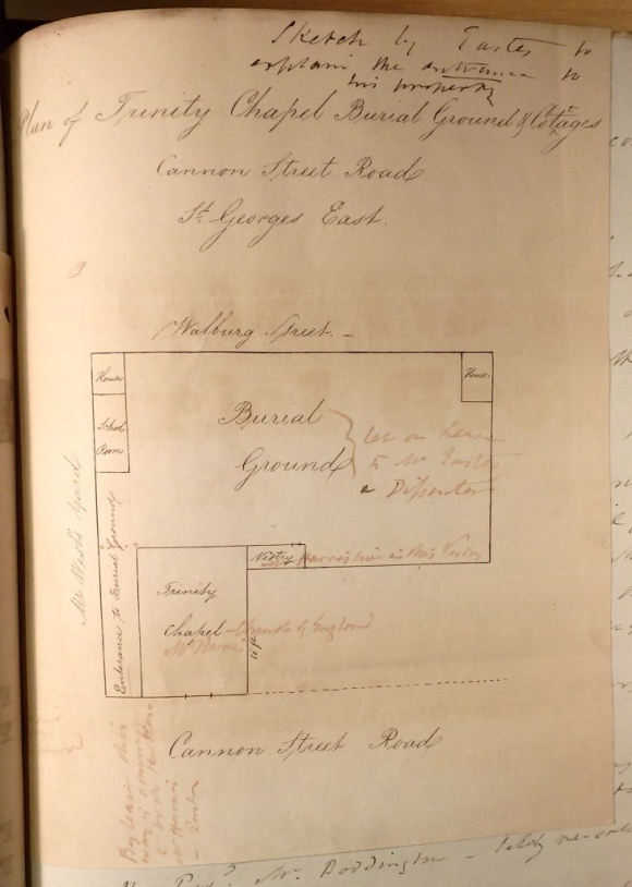 Burial ground plan