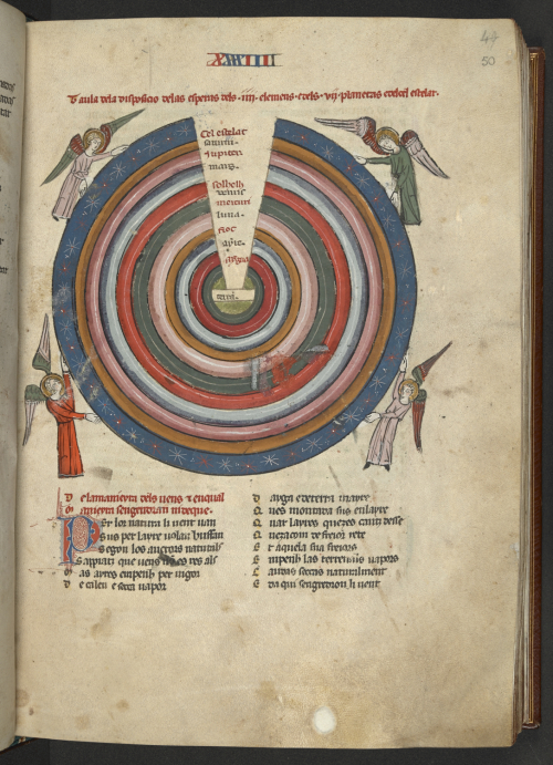A page from a manuscript of the Breviari d'Amor, showing a diagram of spheres of the elements and planets with four angels holding them.