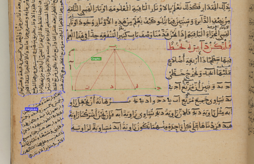 Screenshot of a page featuring handwritten arabic text from the manuscript Add MS 7474_0032
