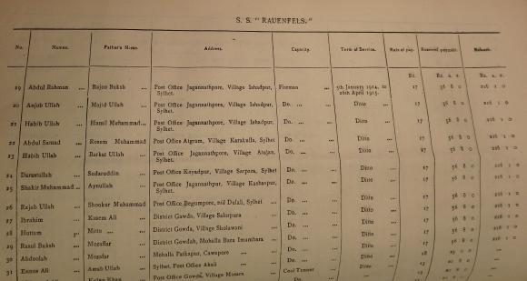 Rauenfels crew names