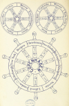 19th century book illustration featuring three ship steering wheels with city names written on them
