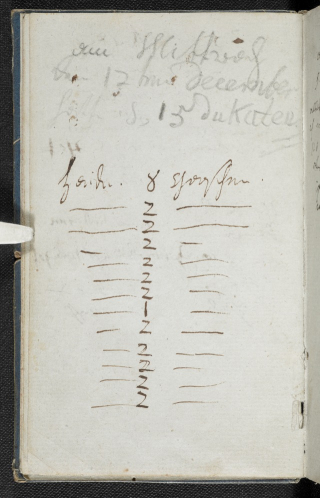A page from Beethoven's notebook listing expenses