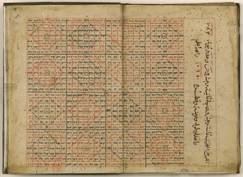 Magic square (wafq) of 28 x 28 cells from the Dīwān al-ʿadad al-wafq (Delhi Arabic 110, ff. 108v-109r)