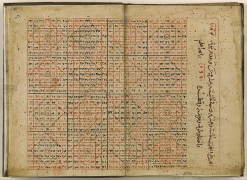 Magic square (wafq) of 28 x 28 cells from the Dīwān al-ʿadad al-wafq (Delhi Arabic 110, ff. 108v-109r)