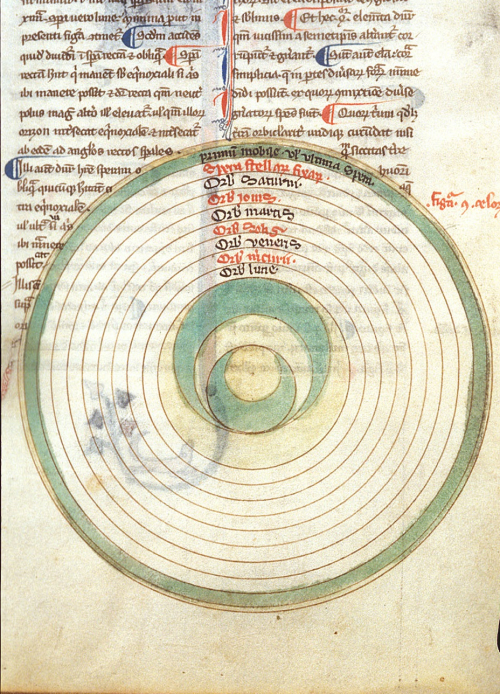 A page from an astronomic miscellany, showing a diagram of the structure of the universe.