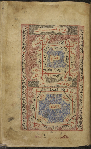 Anthology of Persian Poetry, Jaunpur, India, beginning of the fifteenth century