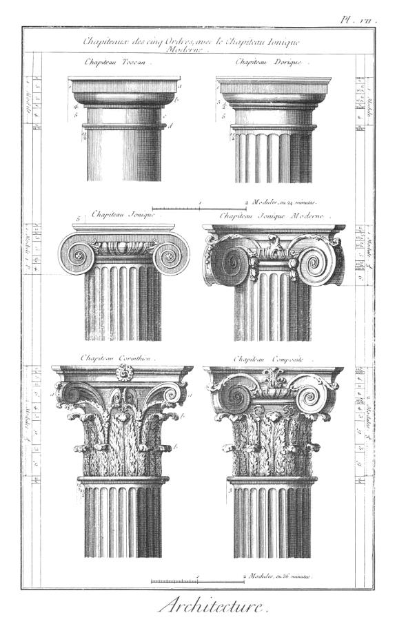Classical orders from the Encyclopedie, engravings of capitals and columns