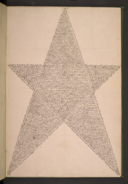 The handwriting of the Bāb in the form of a five pointed star, the ḥaykal  (BL Or 6887)