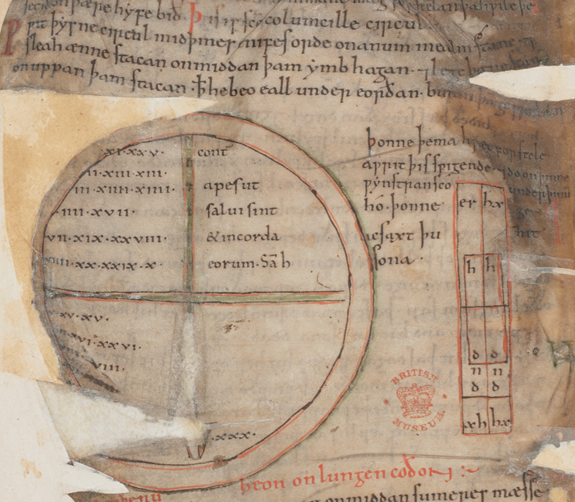 Image 1  St Columcille's Circle  Cotton Ms Vitellius E XVIII  f. 15v