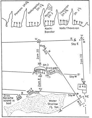A hand=drawn chart of a coastline and island