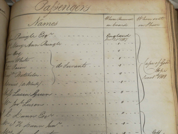 Passenger list of the Walmer Castle