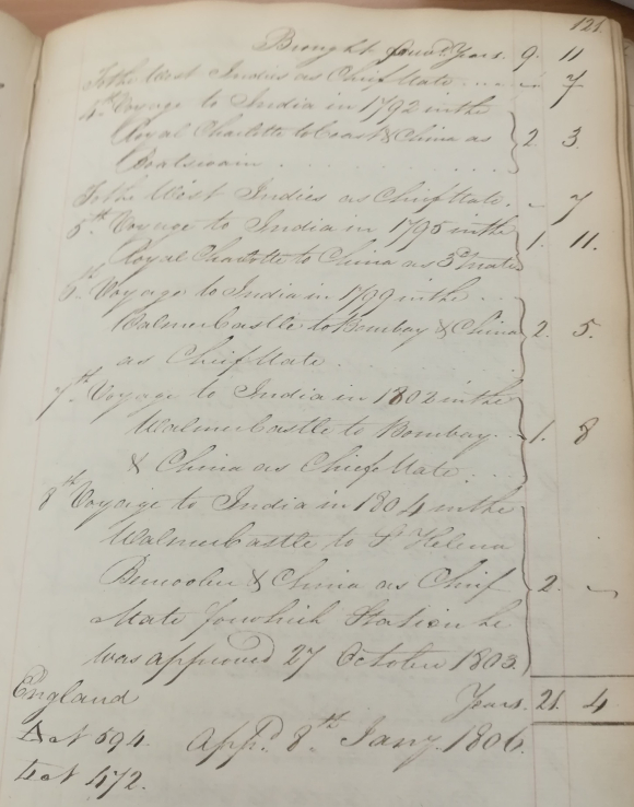 Description of commanders and mates examined by the Committee of Shipping - entry for Luke Dodds
