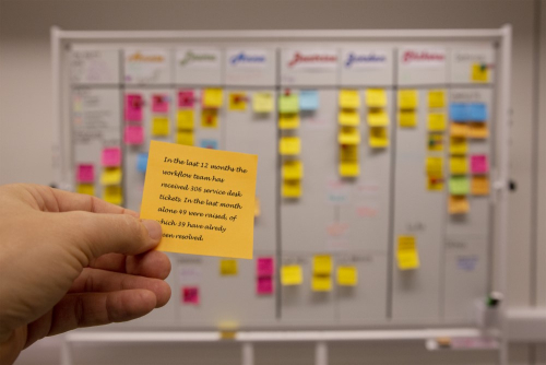 The Workflow Team's Kanban Board