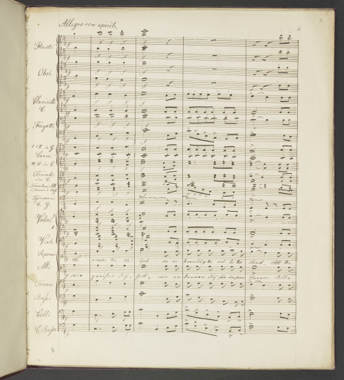 Manuscript showing the first page of Prince Albert's 'Te Deum' transcribed for orchestra by Ernst Lampert