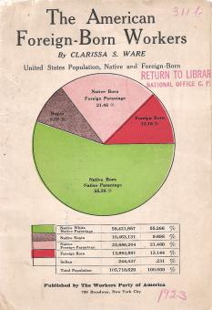 Clarissa S. Ware