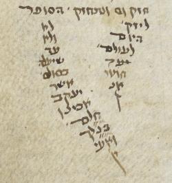 Detail of Abraham's Pentateuch. Harley_ms_1861_f219r det