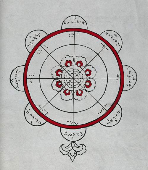 Bugis amuletic compass diagram Wellcome Library no. 570977i