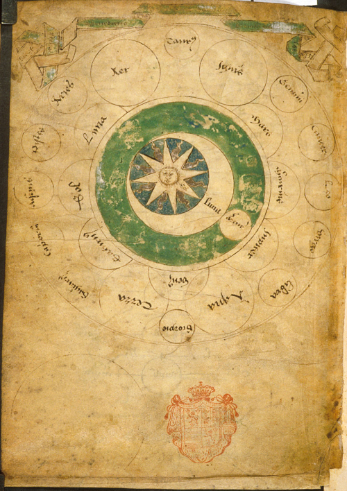 Astrological drawing of the moon and Zodiac constellations